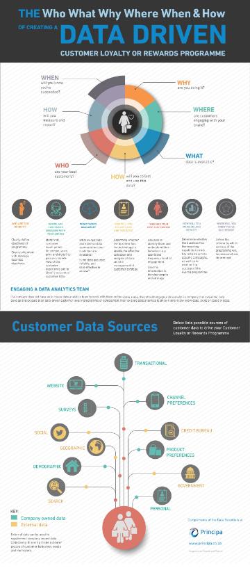 loyalty_infographic_Full2-2.jpg